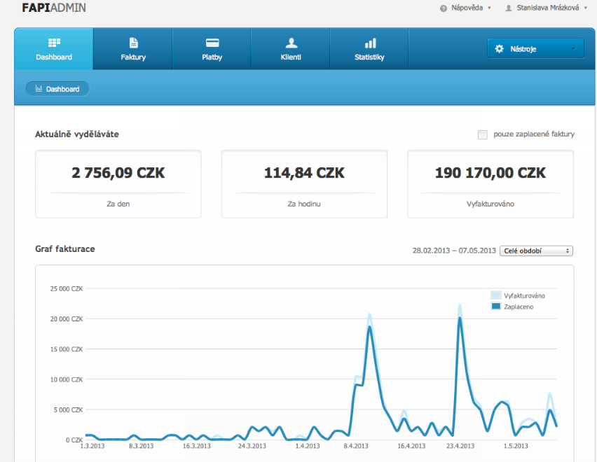 Report prodeje Jak napsat eBook za 14 dní - print screen z FAPI